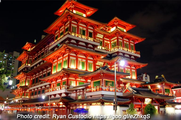 Buddha Tooth Relic and Museum in Singapore